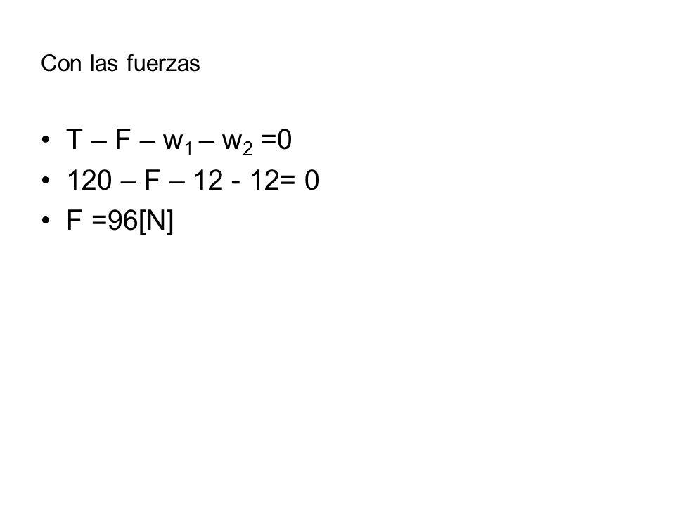 Con las fuerzas T – F – w1 – w2 =0 120 – F – 12 - 12= 0 F =96[N]